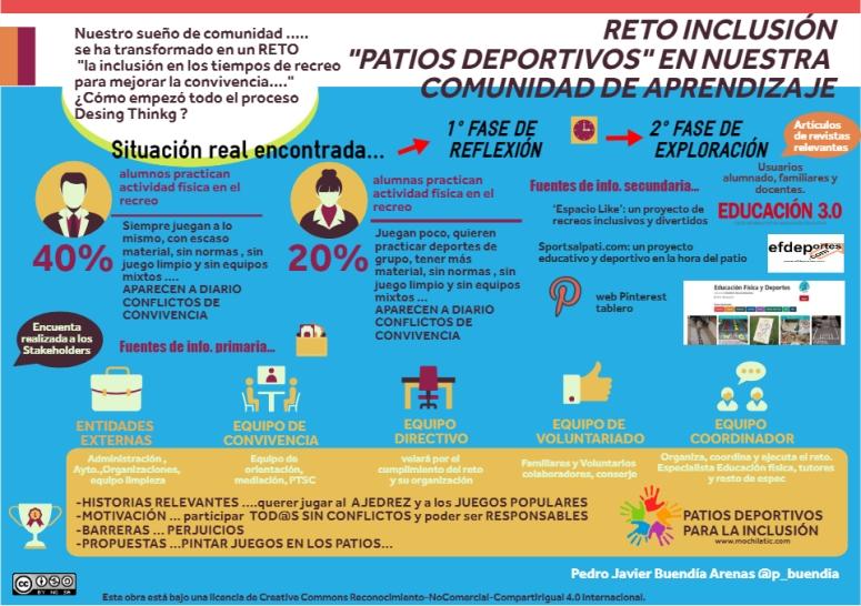 PATIOS INCLUSION
