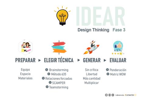 3-Idear